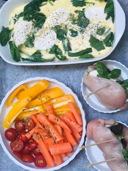 Mad der passer sig selv i ovnen- nem hverdagsmad